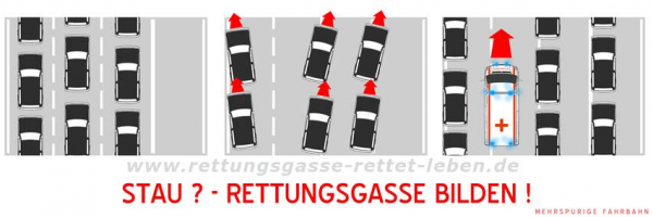Rettungsgassen2